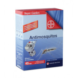 Difusor Antimosquitos Eléctrico